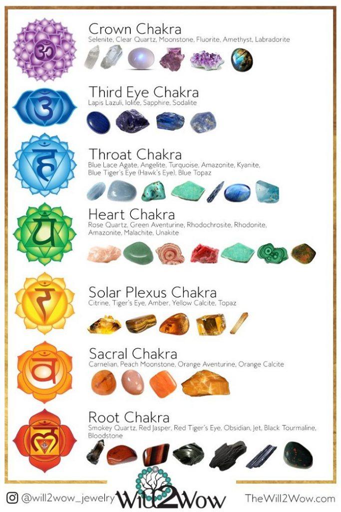 Crystals and Charkas